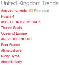 #BeardedLady Trending In The UK!